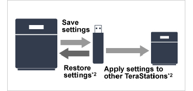 Buffalo NAS Save and restore Settings